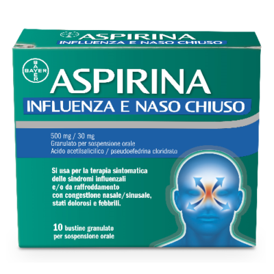 aspirina-naso-chiuso